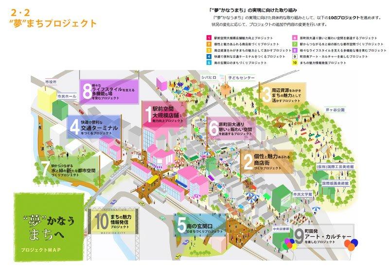 """""""夢""""かなうまちへプロジェクトMAP『町田市中心市街地まちづくり計画』2016年"""